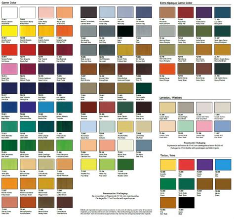 tamiya paint color conversion charts
