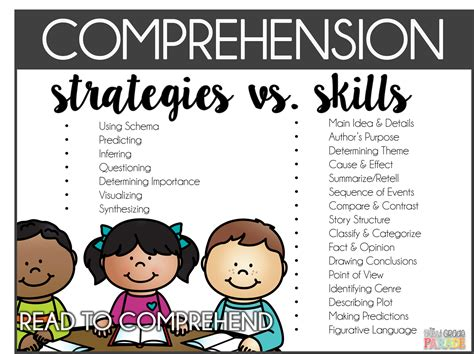 reading comprehension test strategies reading comprehension the first grade parade bloglovin