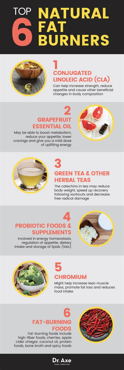 6 supplements that encourage weight loss 6 safe burners plus risks of weight loss