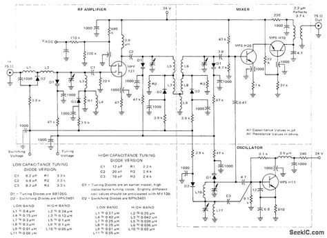 varactor diode tutorial varactor diode tutorial 28 images varactor diode electrical electronics computer engineering
