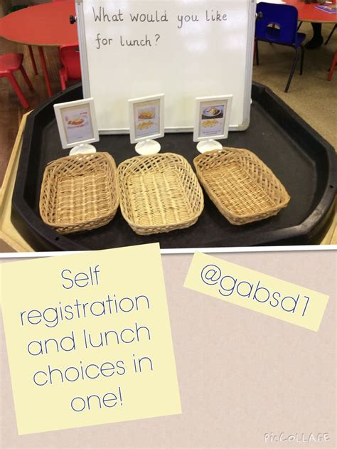 ideas registration the 25 best ideas about self registration on