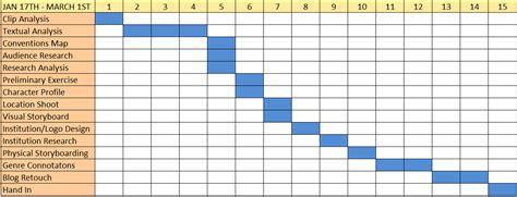 planning time charts as foundation portfolio jordan barclay research time plan