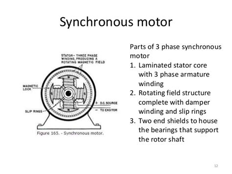 working principle of induction motor ppt working principle of induction motor ppt 28 images 3 ph induction motor ppt induction