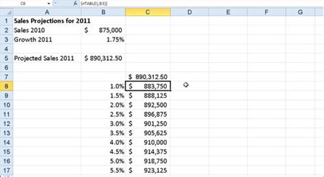 One Variable Data Table Excel 2013 by How To Create A One Variable Data Table In Excel 2010