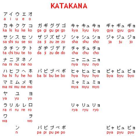 traductor imagenes japones español lexiquetos c 243 mo escribir tu nombre en japon 233 s