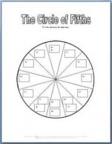 Circle Of Fifths Worksheet by 1000 Images About Piano Lessons Key Signatures Circle