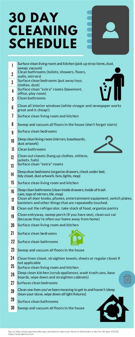 30 day house cleaning plan 30 day house cleaning plan 28 images as you live it 30 days of decluttering 25