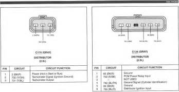 mazda 323 wiring diagram 323 mazda free wiring diagrams