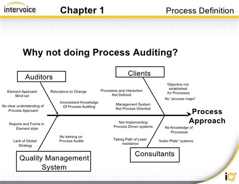 process turtle diagram process get free image about