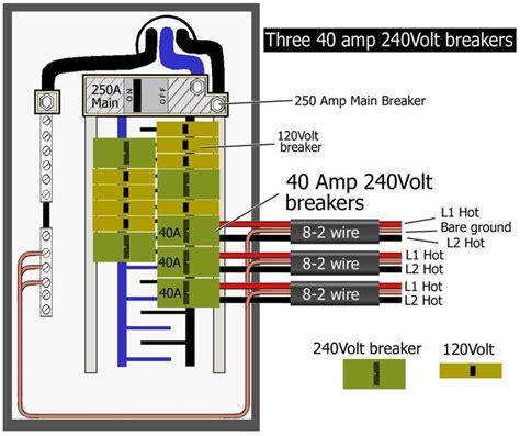 house meter box wiring diagram wiring diagram