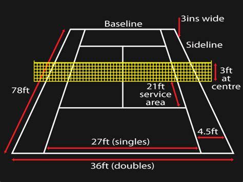 tennis court diagram with measurements tennis 2 get fit