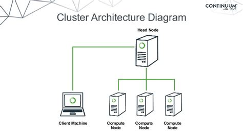 cluster computing architecture diagram distributed computing on your cluster with anaconda