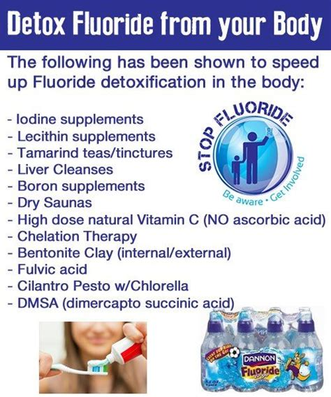 How To Detox Fluoride From by Detox Poisonous Flouride From Your Health