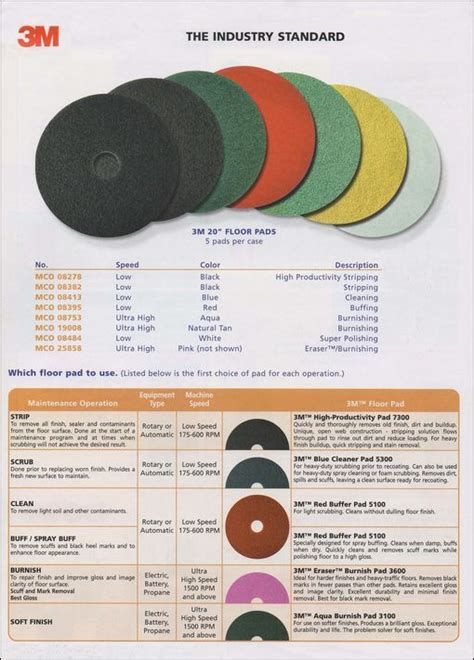 What Color Are You M I A Pads | floor hand pads