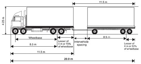 floor length of typical 3 trailer the official new zealand road code for heavy vehicles