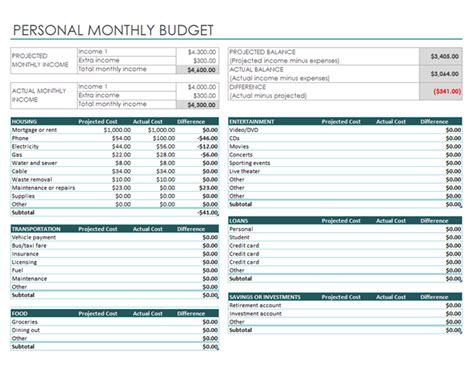 Personal Monthly Budget Financial Budget Template