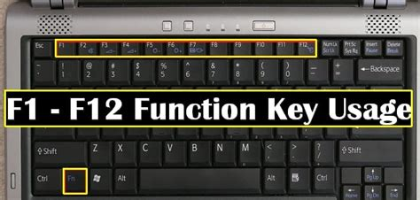 function f1 to f12 in windows shortcut its uses