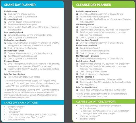 Clean Detox Program 30 Day Meal Plan Pdf by 30 Days To A C Leaner Me Isagenix Bodies And Clean