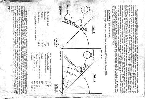 sextant navigation tables celestial navigation