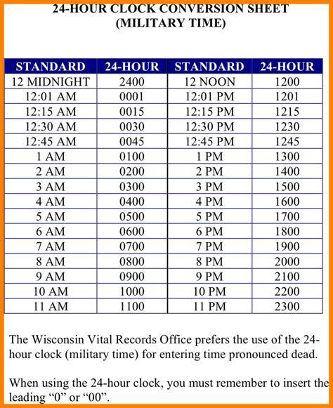 time conversion chart time conversion chart asli aetherair co
