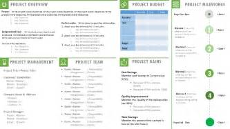 project charter template powerpoint project charter template ppt project management templates