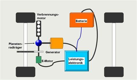Brennstoffzelle Auto Wiki by File Leistungsverzweigter Hybrid Jpg Wikimedia Commons