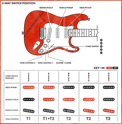 ibanez rg320 wiring diagram ibanez 320 dx elsavadorla