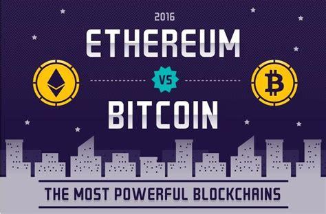 bitcoin vs ethereum bitcoin vs ethereum the most powerful blockchains