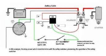 kuboat m9540 front loader fluid change problem kubota review page 1