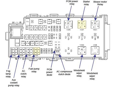 2005 Mercury Montego Wiring Diagrams Camizu Org