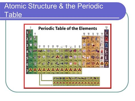 atomic structure and the periodic table atomic structure the periodic table ppt