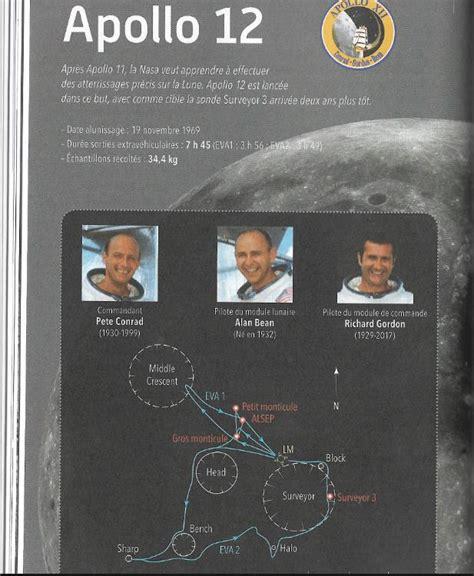 b07gvm774b ils ont marche sur la livre ils ont march 233 sur la lune