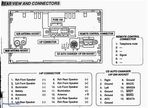 95 lincoln town car stereo wiring diagram wiring diagram