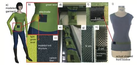 knitted supercapacitors textile supercapacitors