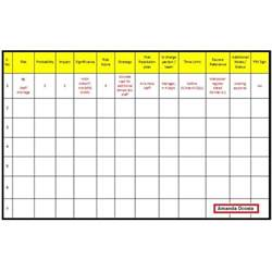 risk register template excel pin risk register template as excel on