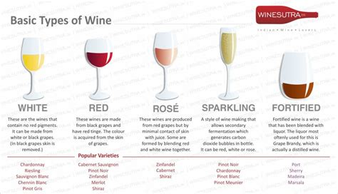 types of white wine 28 images 6 top dry white wine types in this year wine connoisseur
