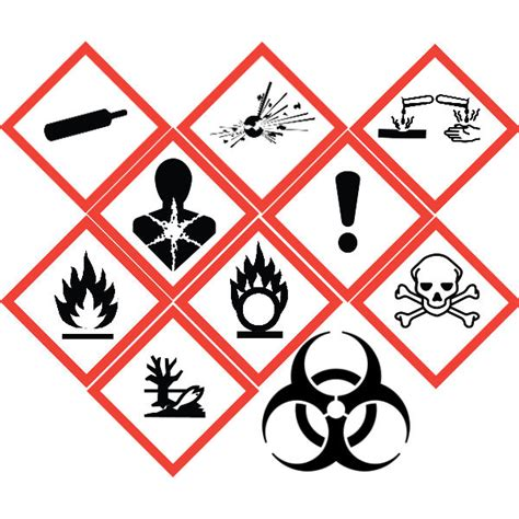 whmis to ghs shsa scs workplace hazardous materials information systems and
