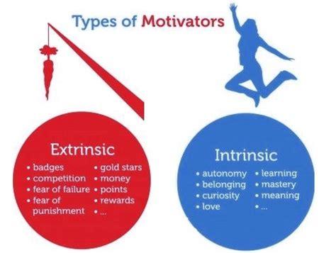 diagram of motivation workplace motivation business diagrams frameworks