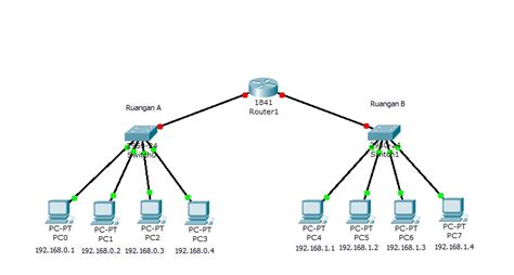 membuat jaringan lan di cisco packet tracer membuat simulasi jaringan router cisco packet tracer