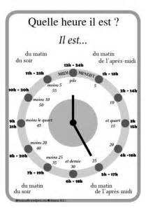 pictures telling time in french worksheets getadating