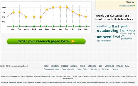 Best Research Writer Service by Most Reliable Legitimate Research Paper Writing Service