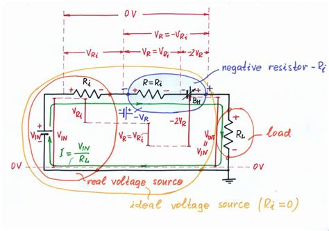 what is a negative resistor how to compensate resistive losses by series connected negative resistor