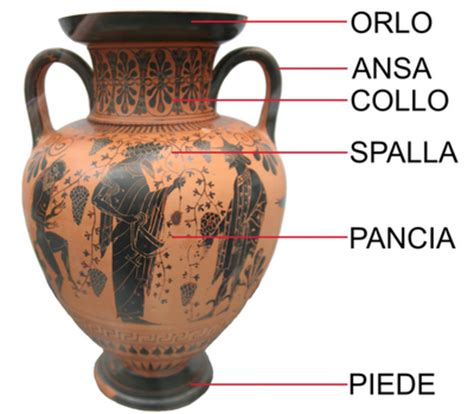 vaso greco da colorare artedis 1 classe prima a cura prof vincenzo