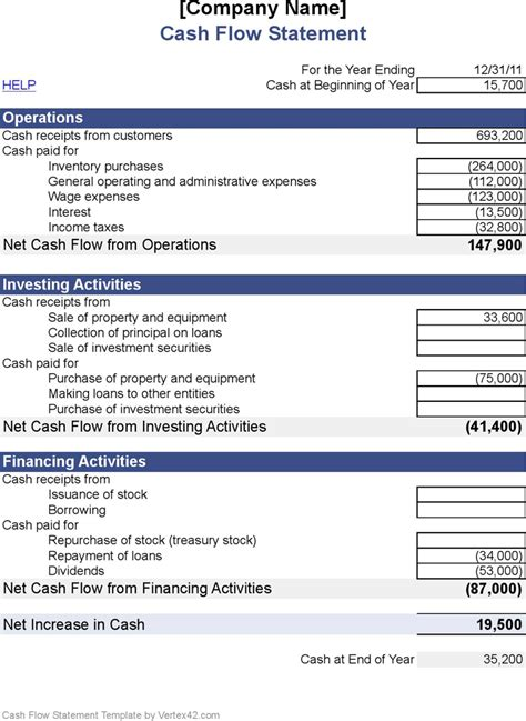 accounting cash flow statement template income and expenditure