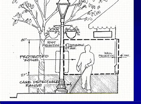 642 1 sidewalk design criteria engineering policy guide