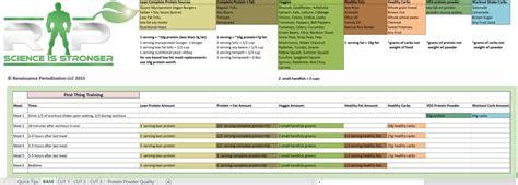 Rp Strength Rpstrength Twitter Renaissance Periodization Diet Template