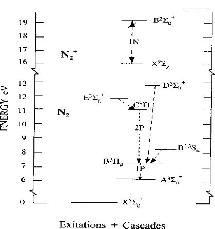 energy pattern of n2 ion n2 electron diagram n2 free engine image for user manual