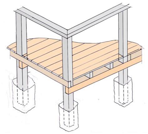 decks and pergolas construction manual how to design a pergola all day fencing usa