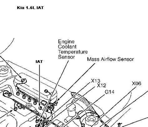 2000 Kia Sephia Starter Location Electrical Wiring Diagram 2000 Kia Sportage Get Free