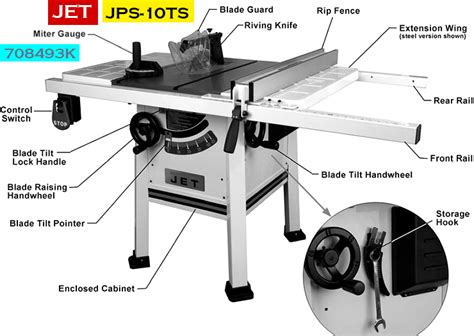 jet cabinet saw used best cabinet saw reviews of the best cabinet table saws